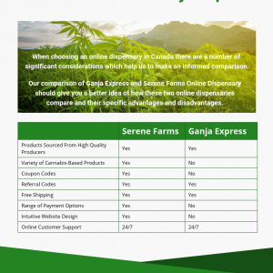 serene farms vs ganja express